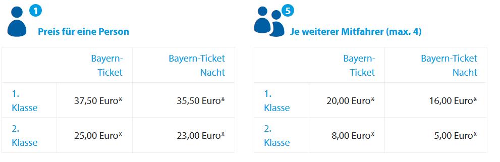Bayerntickets