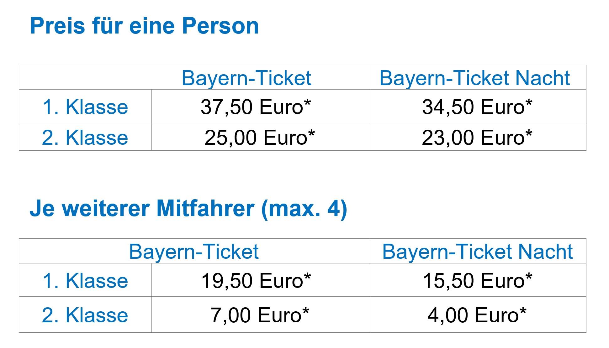 Bayernticket single online buchen