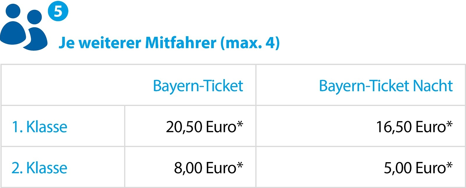bayern ticket single