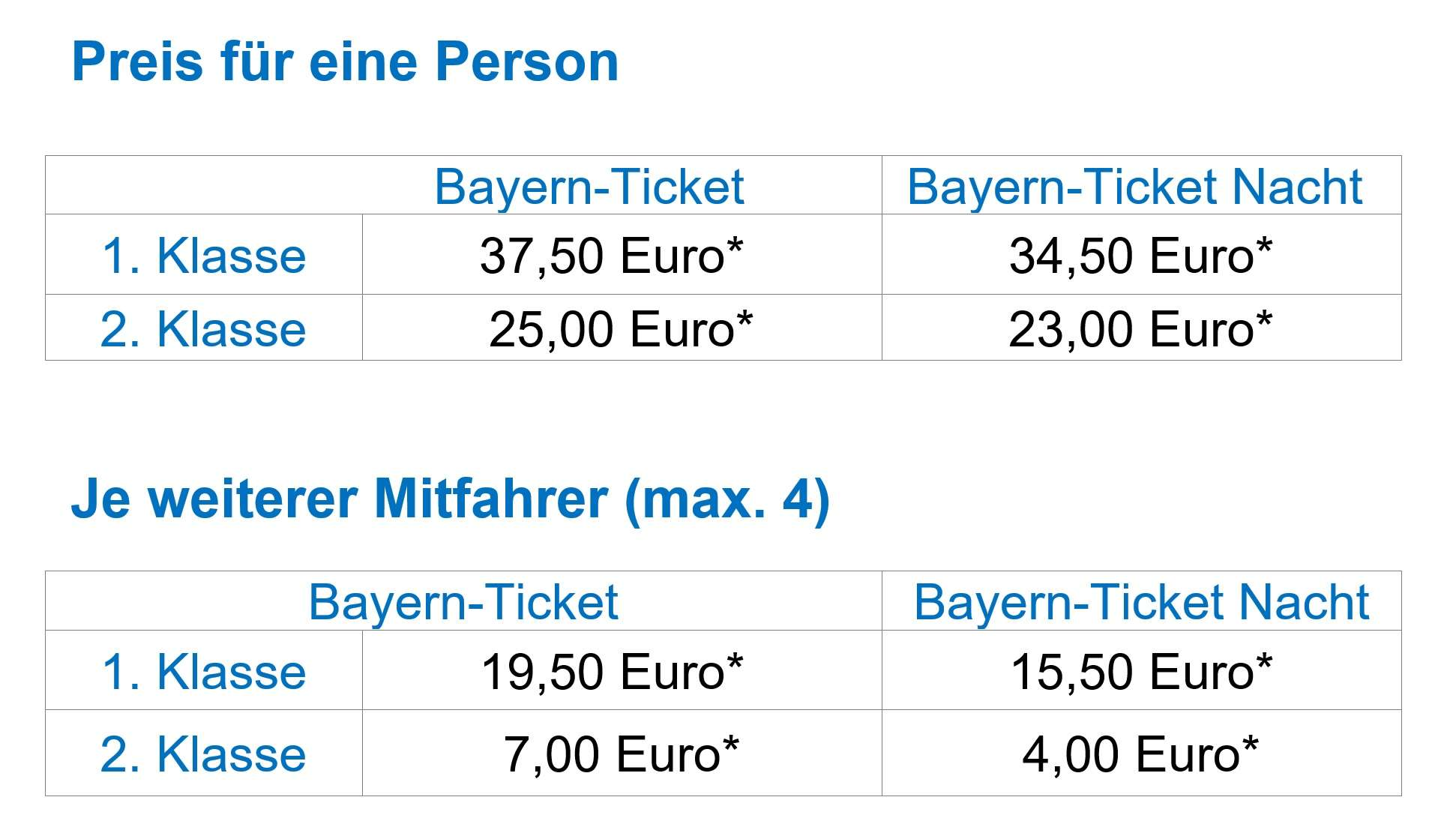 bayernticket single wochenende